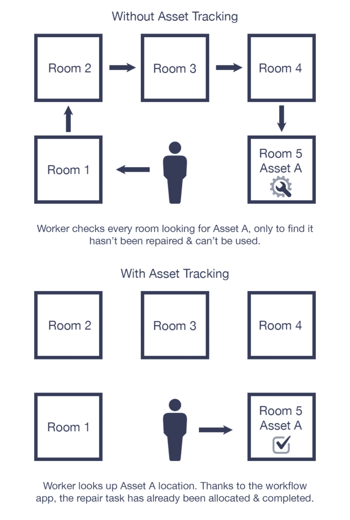 asset-tracking-diagram-new-01